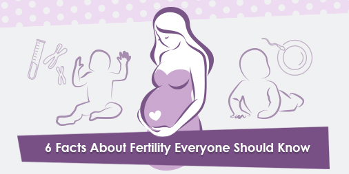 Graphic that read 6 facts you should know about fertility