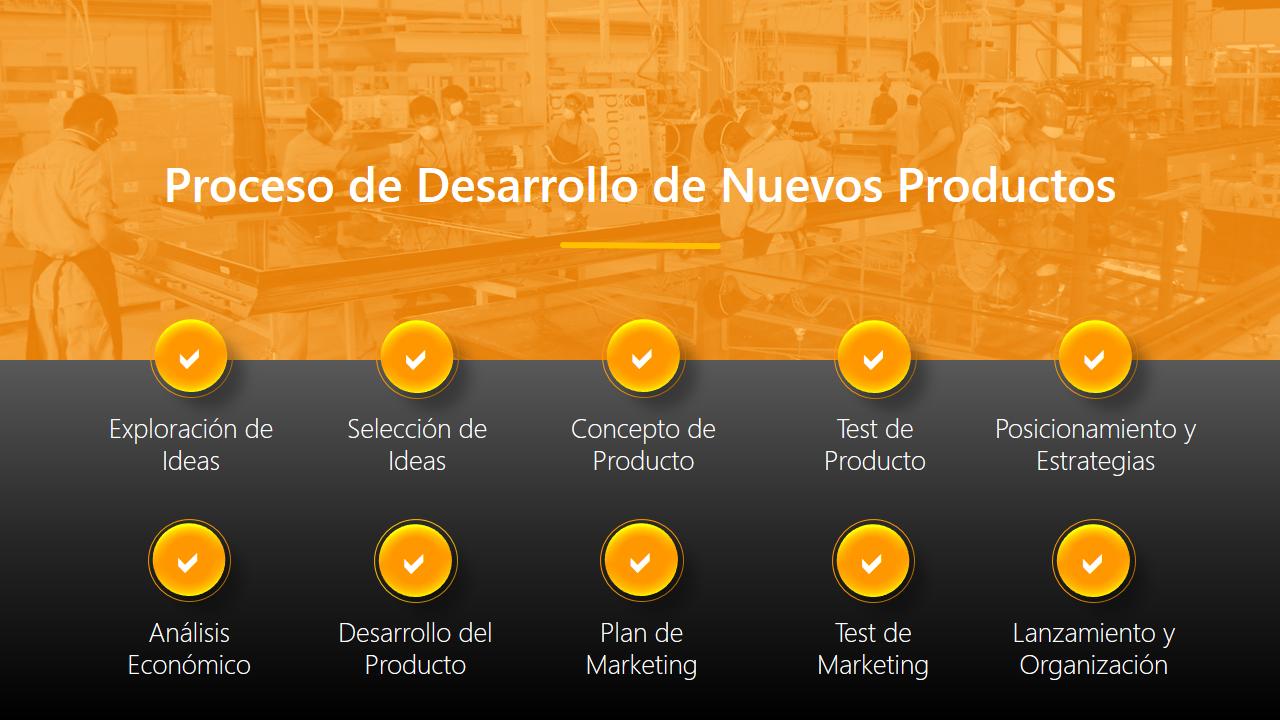 ccb86ea5 El proceso de desarrollar nuevos productos implica una serie de pasos  específicos que aseguran el éxito del proyecto. Este procedimiento  dependerá mucho de ...