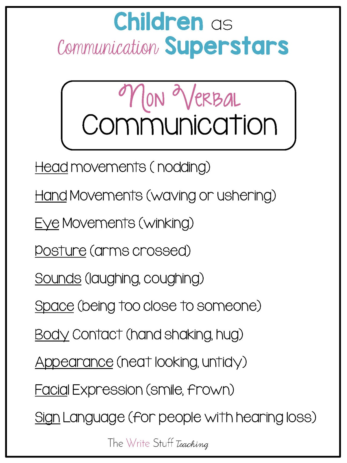 communication write up for students Communication skills are a part of the spoken and written language  a teacher,  who is able to communicate well with students, can inspire them  certain  authors have come up with self help books, which make the task of.