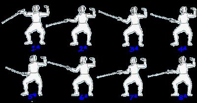 líneas y posiciones
