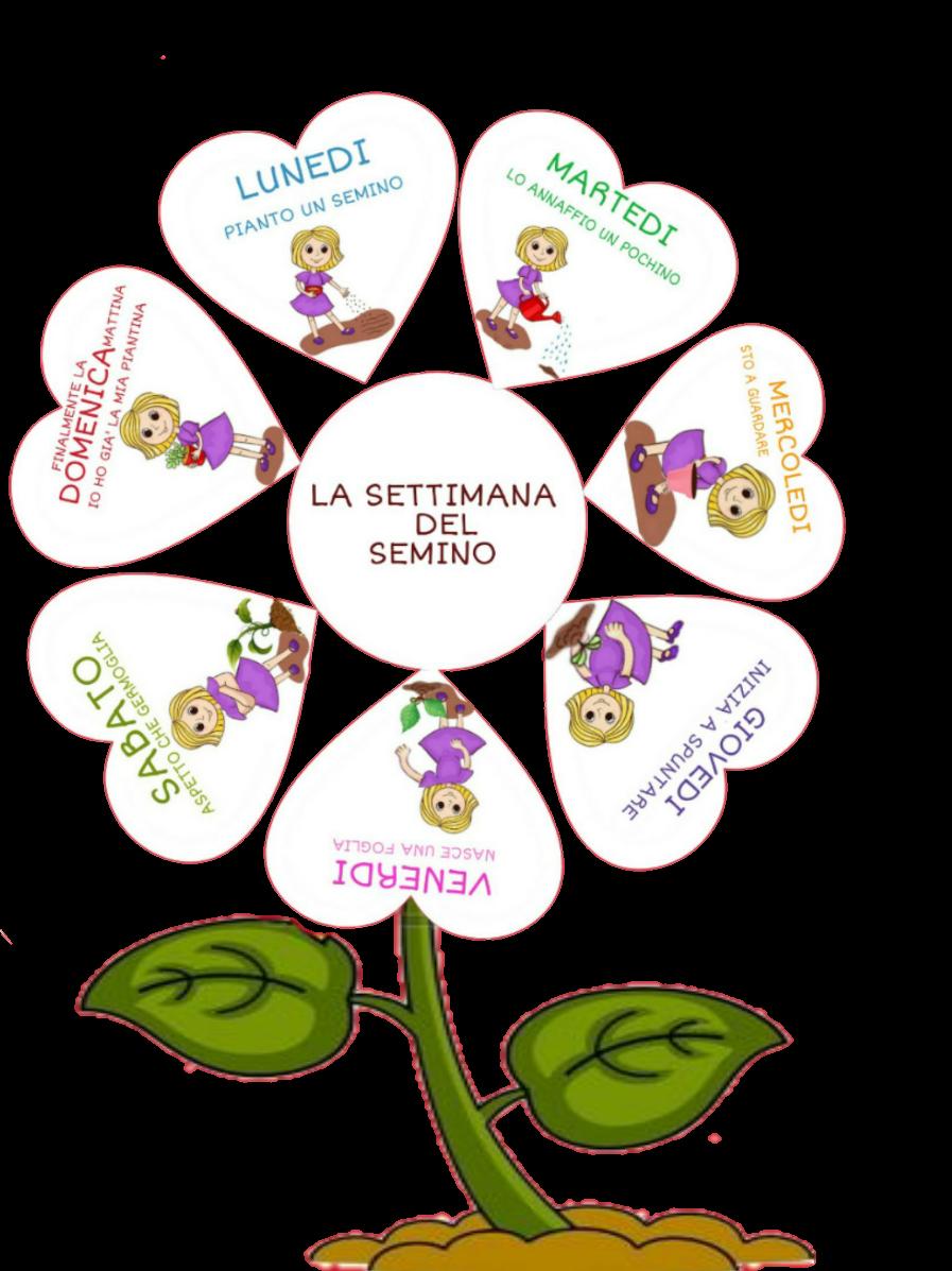 Il blog della maestra francy cartellone i giorni della for Cartelloni scuola infanzia