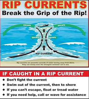 What to do to prevent drowning from rip currents