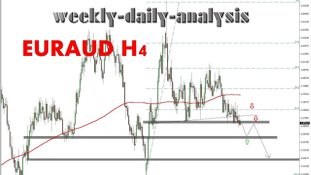 http://www.weekly-daily-analysis.co/2019/04/eurchf-forex-forecast-and-analysis.html