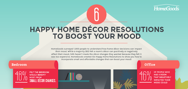 Image: 6 Happy Home Decor Resolutions to Boost Your Mood