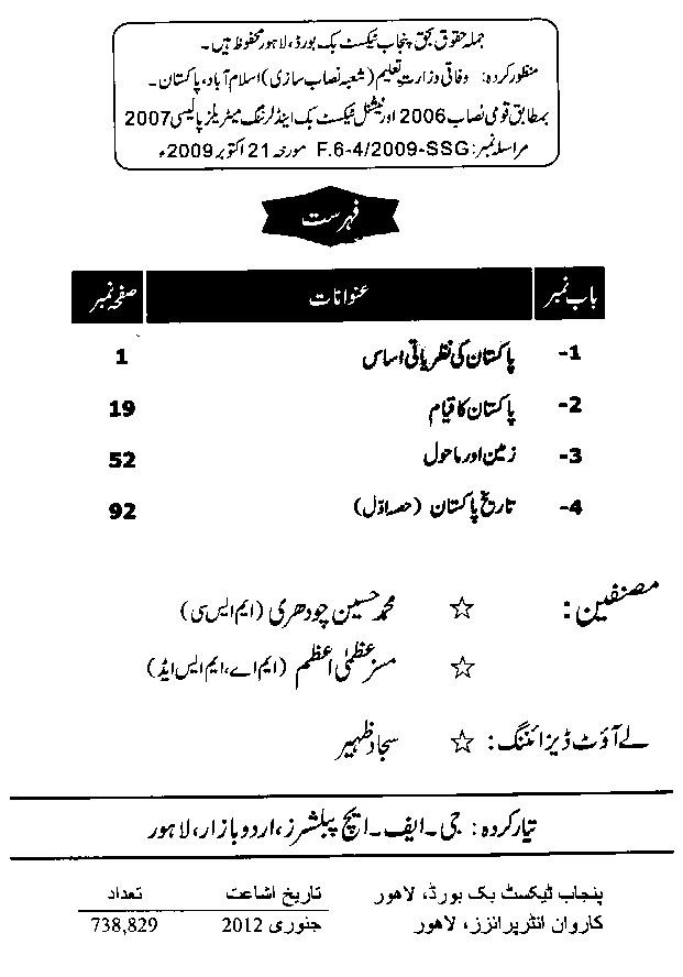 pak studies Urdu