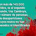 100.000 víctimas del franquismo rescatadas por la base de datos todoslosnombres.org