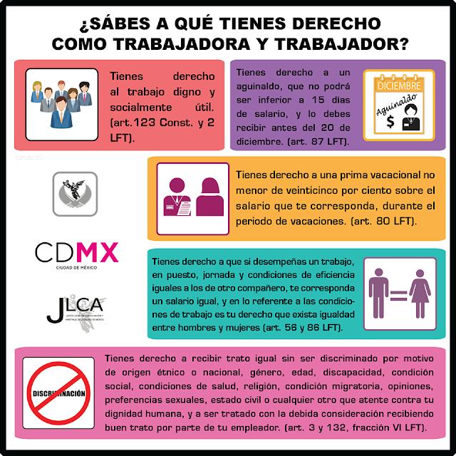 tabla de derechos de los trabajadores