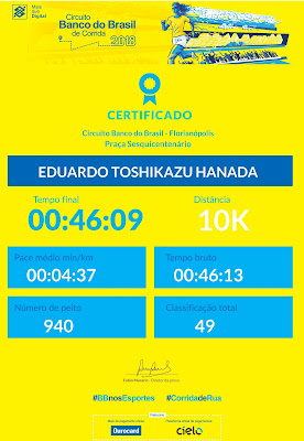 6264e1b09a8 Minha vida de corredor - Eduardo Hanada