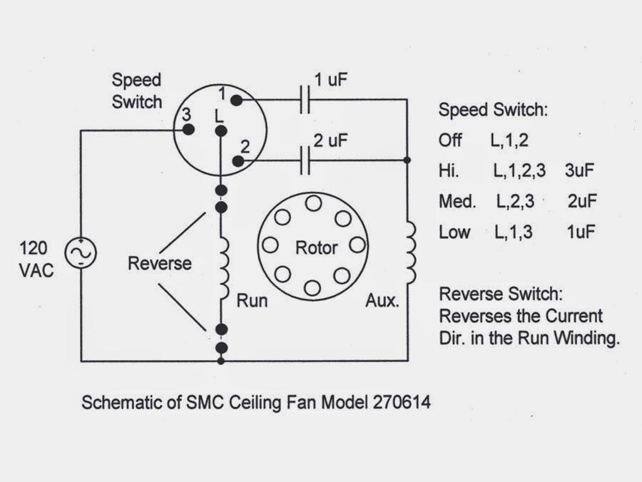 S M C Ceiling Fan Schematics Wiring Diagram Full Guide