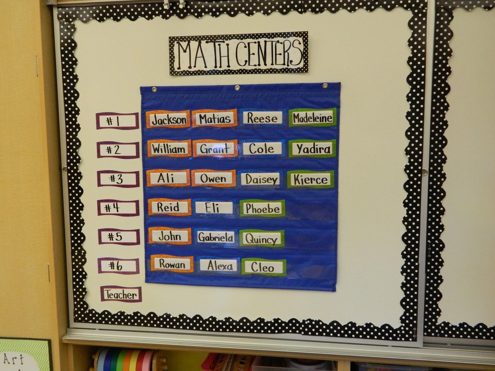 Kindergarten Milestones Classroom Tour It S Finally Done