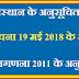 Scheduled Areas of State of Rajasthan - राजस्थान के अनुसूचित क्षेत्र का विवरण