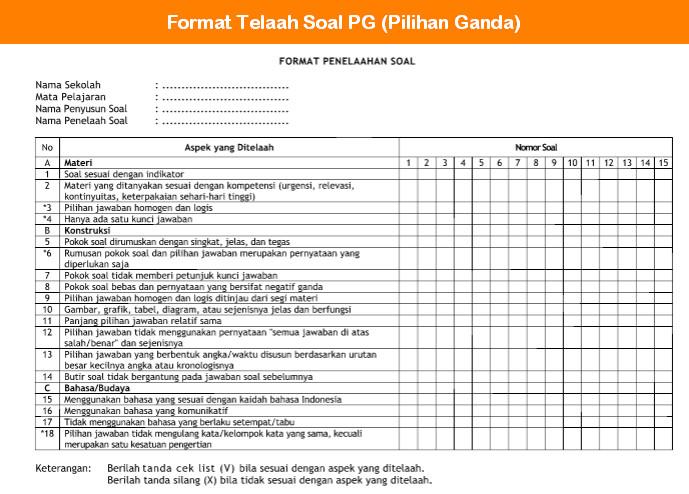 Format Telaah Soal PG (Pilihan Ganda)