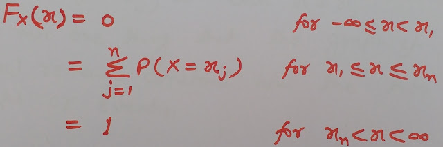 CDF for Discrete Random Variable, Cumulative distribution function