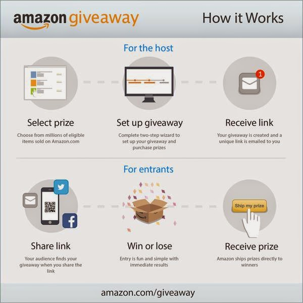 Amazon Launches Amazon Giveaway