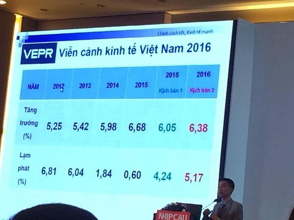 gdp-viet-nam-2016
