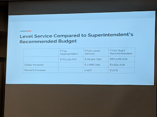 screen shot of budget presentation at Jan 22 meeting