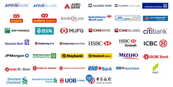 Perbezaan Ah Long vs Syarikat Pinjaman Wang Berlesen vs Bank