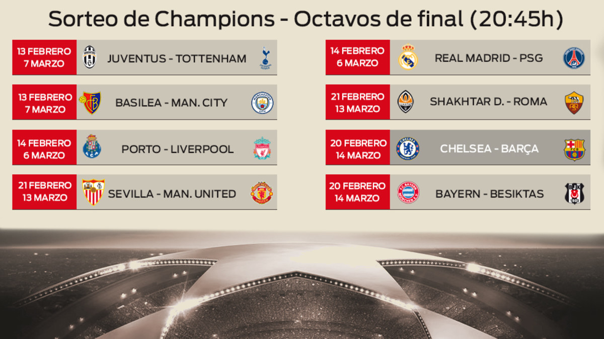Calendario de Octavos de final de la Champions League. Fechas, horarios  y transmisiones de TV de la Champions League 2017-2018
