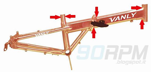 Nella foto vengono mostrati i punti critici da controllare in un telaio da bici