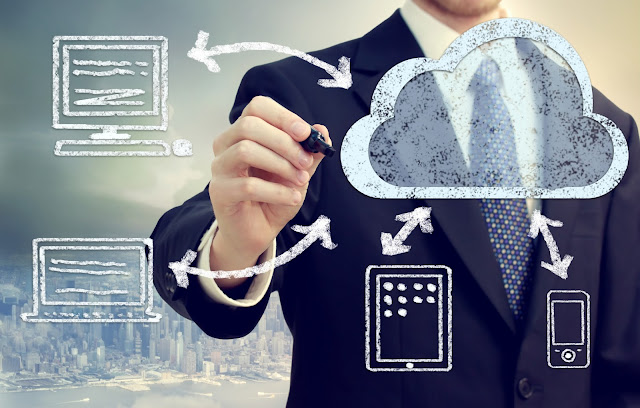 What is Openstack Opensource Cloud Computing for Beginners