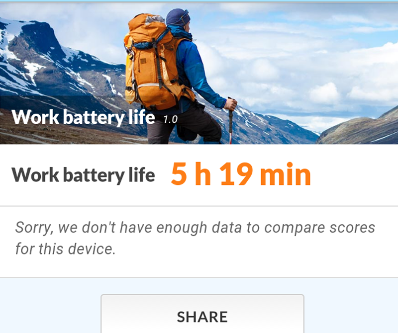 5 hours and 19 mins of work battery life