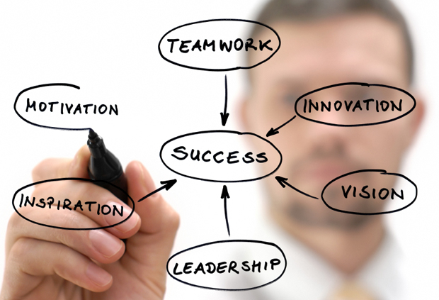 Hasil gambar untuk faktor sukses