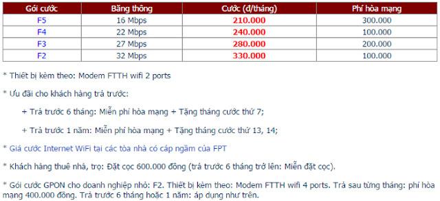 Lắp Đặt Internet FPT Phường tây Thạnh 1