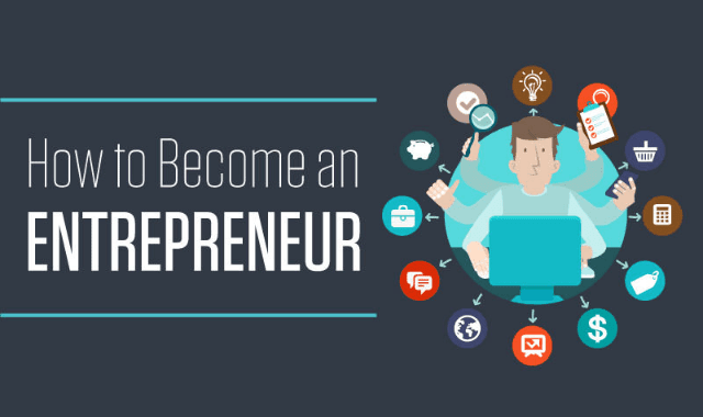 Image result for how to become an Entrepreneur