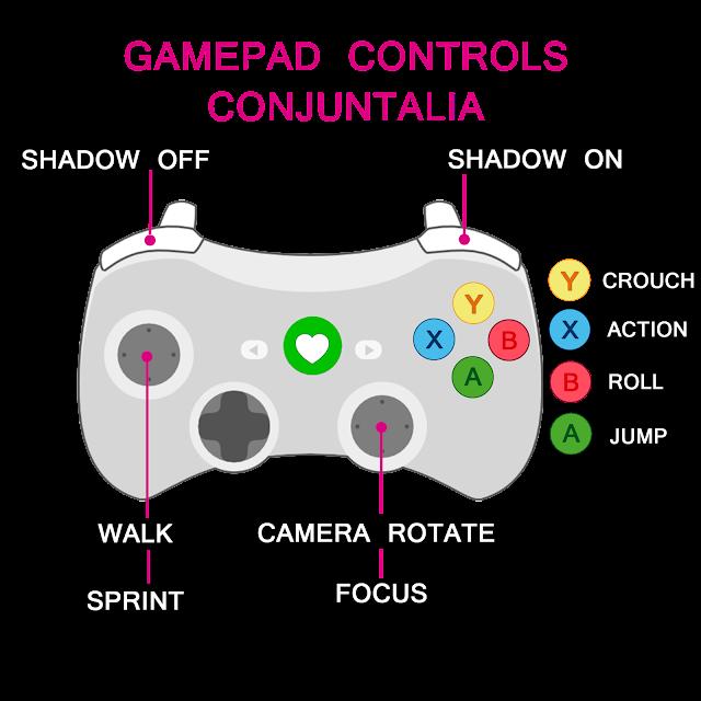 Controles de teclado y gamepad que se usaran en conjuntalia