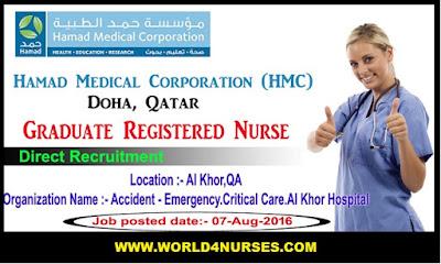 http://www.world4nurses.com/2016/08/graduate-registered-nurse-hamad-medical.html