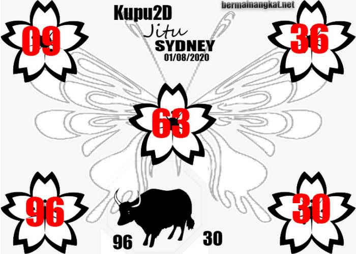 Kode syair Sydney Minggu 2 Agustus 2020 242