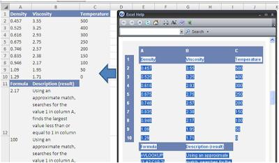 Belajar Excel - Contoh Rumus Excel