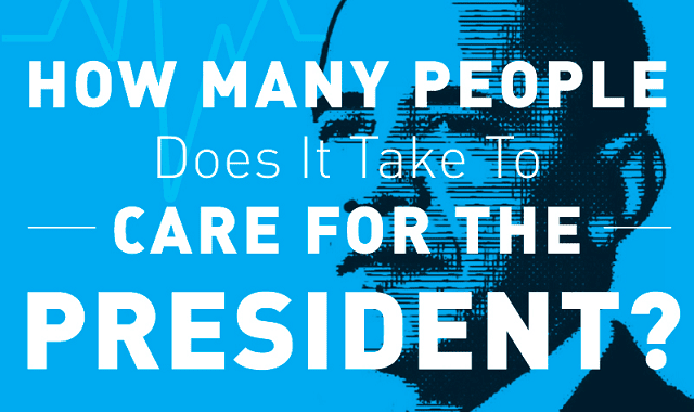 How Many People Does It Take To Care for the President?