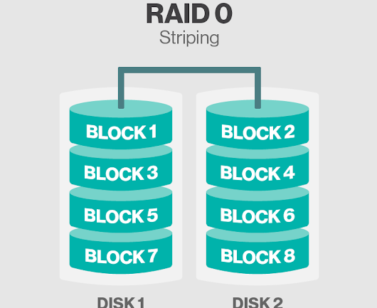 RAID Types Explained