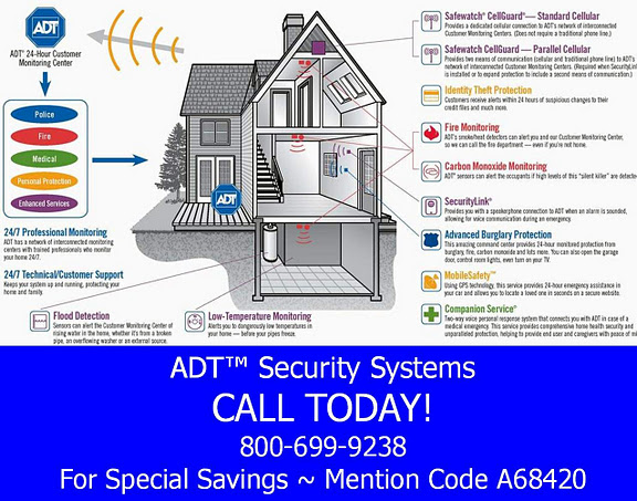 Adt Monitoring Plans