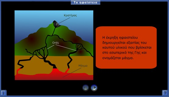 http://photodentro.edu.gr/photodentro/gstd16_volcanoes_pidx0013850/volcano2.dcr