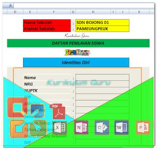 Download Contoh Format Evaluasi Diri Guru Kurikulum 2013