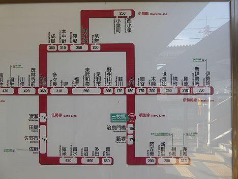 東武桐生線 三枚橋駅 運賃表