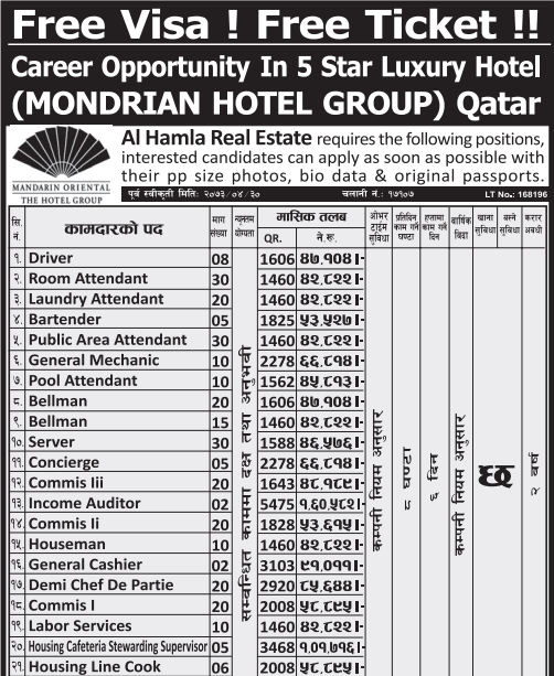 Free Visa, Free Ticket, Jobs For Nepali In MONDRIAN HOTEL GROUP, QATAR Salary -Rs.1,60,000/