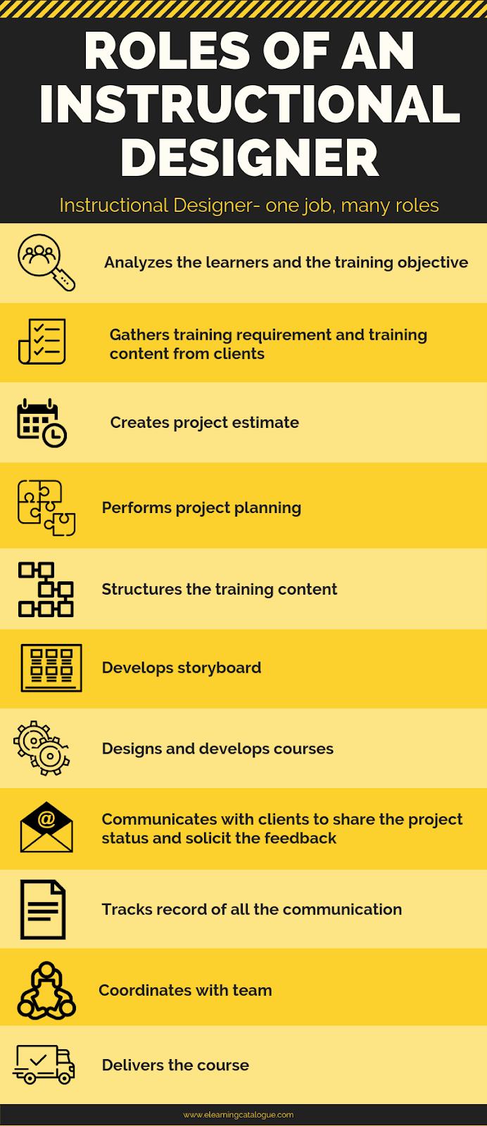 roles of instructional designer