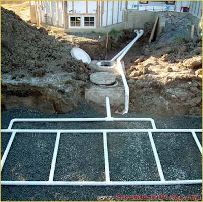 Know Your Septic Tank Systems