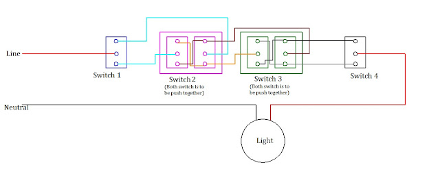 Control One light bulb from four places by using only two way switch.