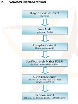 Contoh Proposal Audit