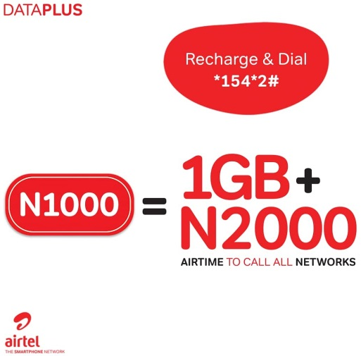 How To Migrate To Airtel Data Plus Plan & Benefits
