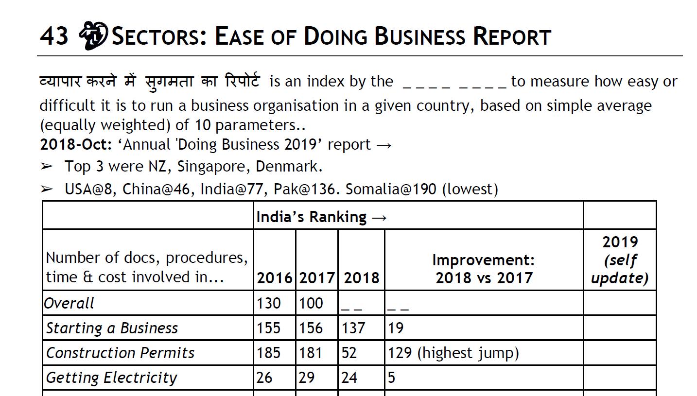 Mrunal Economy Handout Notes 2020
