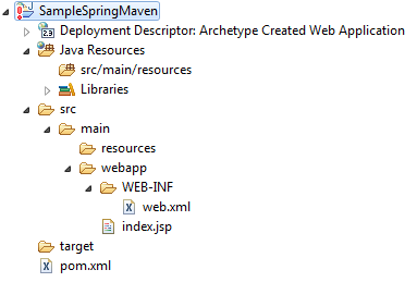 Create Spring MVC dynamic web project with Maven and make it support