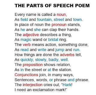 parts of speech poem pdf
