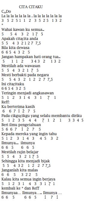 Not Angka Pianika Lagu Cita-CItaku Ost Upin & Ipin