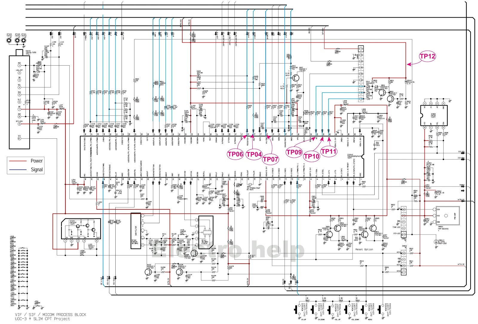 Samsung CW21Z413NCXXEC  CRT TV  Circuit diagram