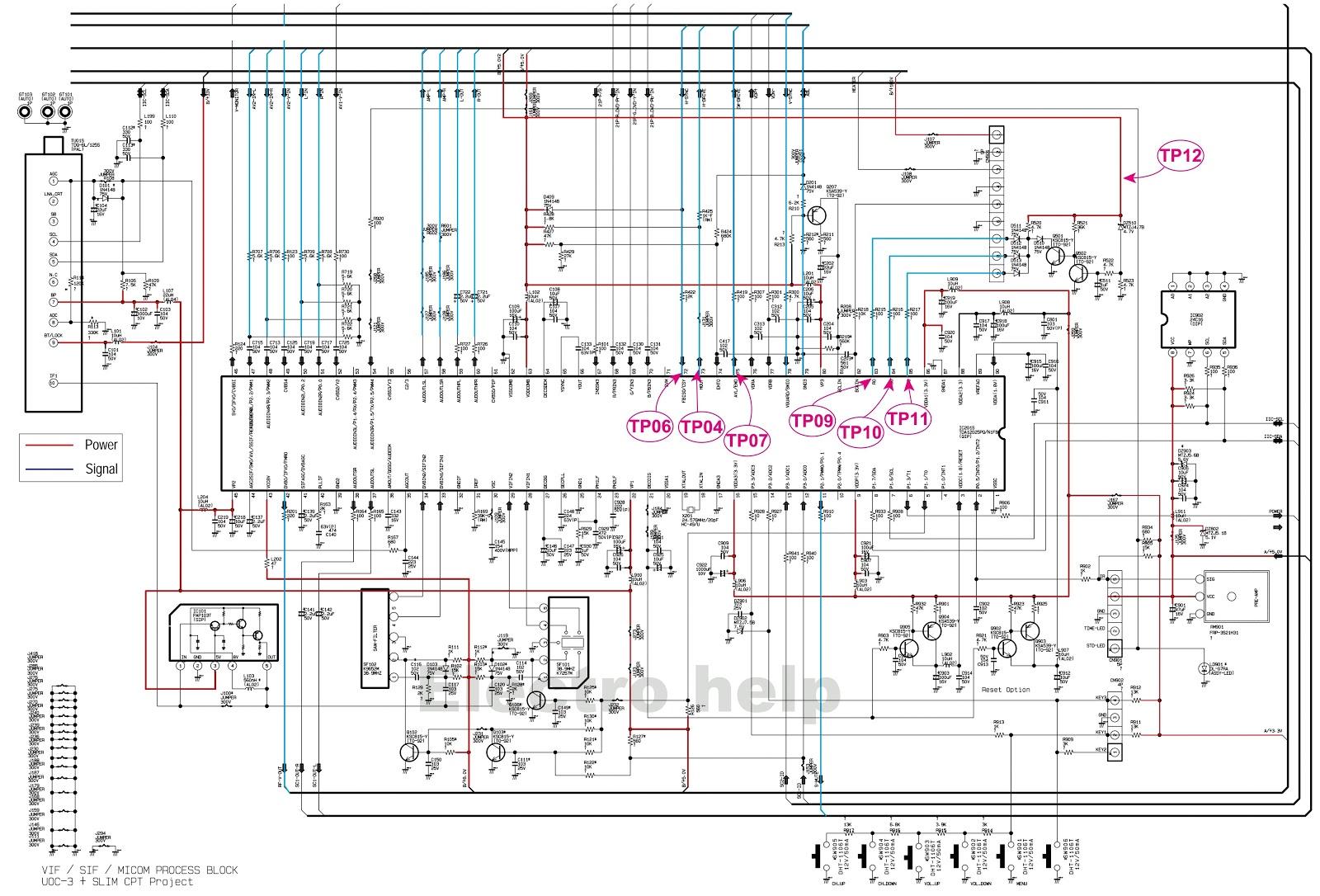 Samsung CW21Z413NCXXEC  CRT TV  Circuit diagram